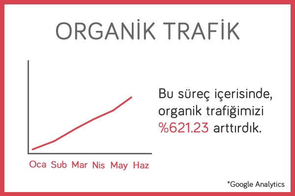 hukuk-organik-trafik