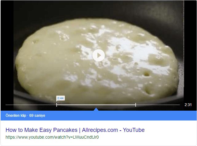 Pankek Nasıl Yapılır?